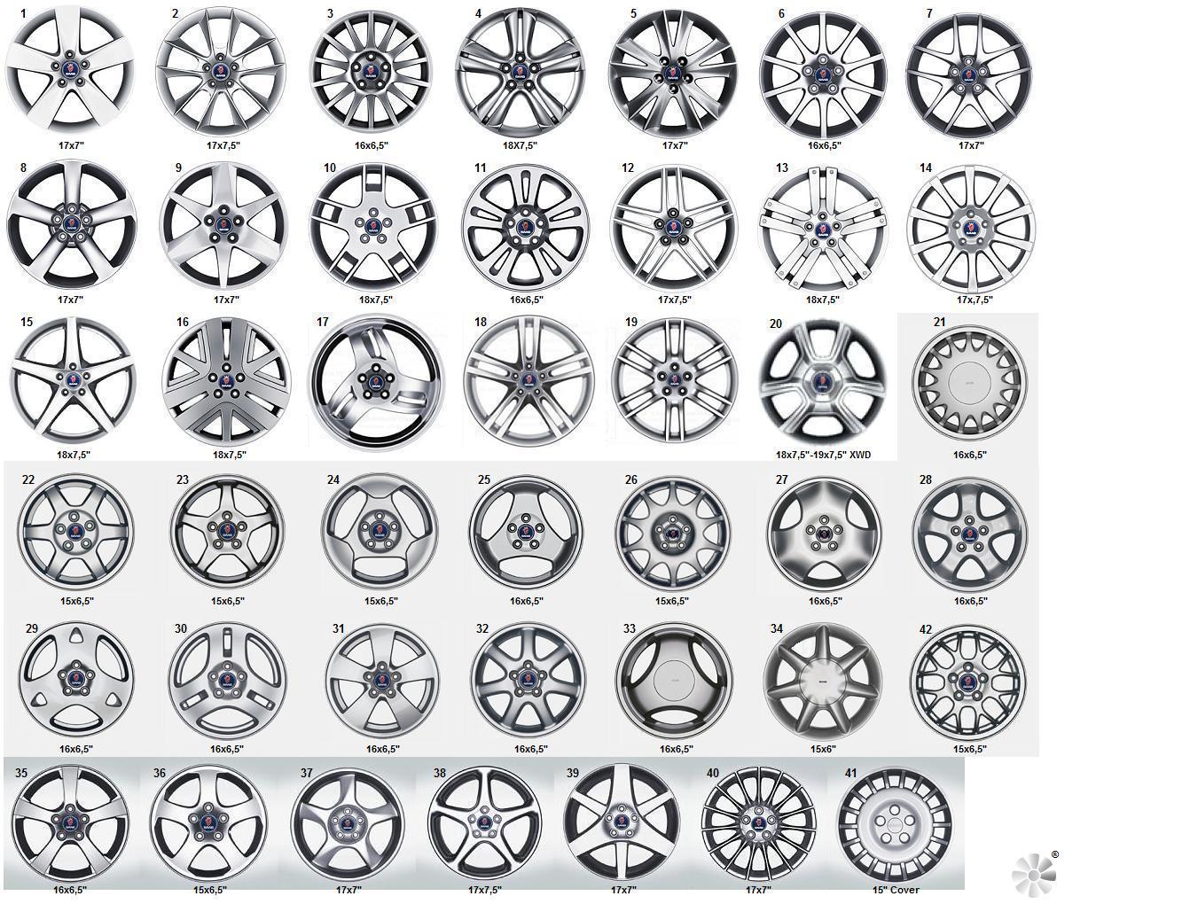 сколько стоит технопланктон